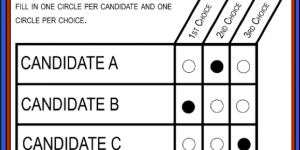 Image of a simple example of a ranked-choice ballot