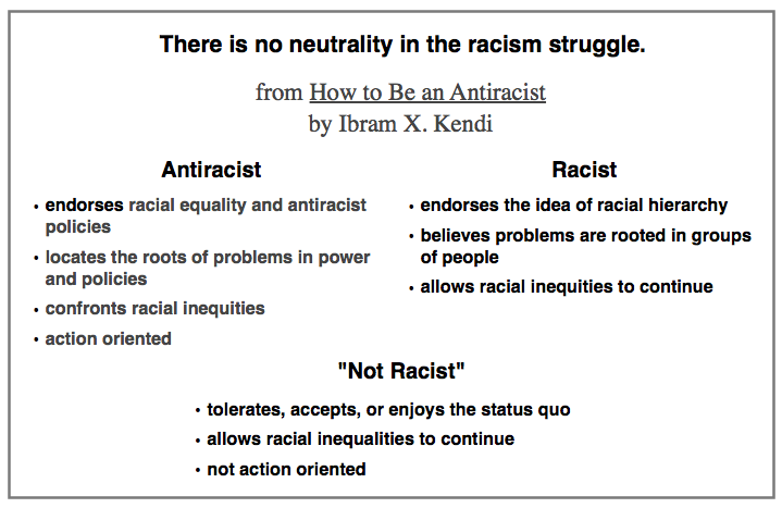 "Brief 'definitions' of the terms: antiracist, racist, and ""not racist""."